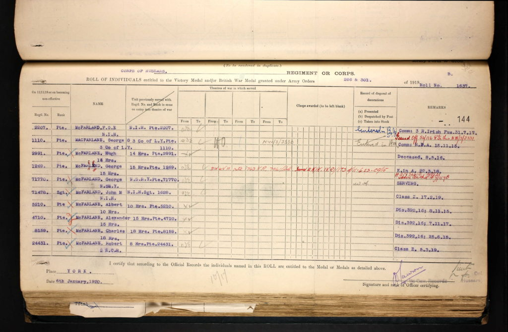 G.G. MacFarlane Medal Index Card, image courtesy of Ancestry.com
